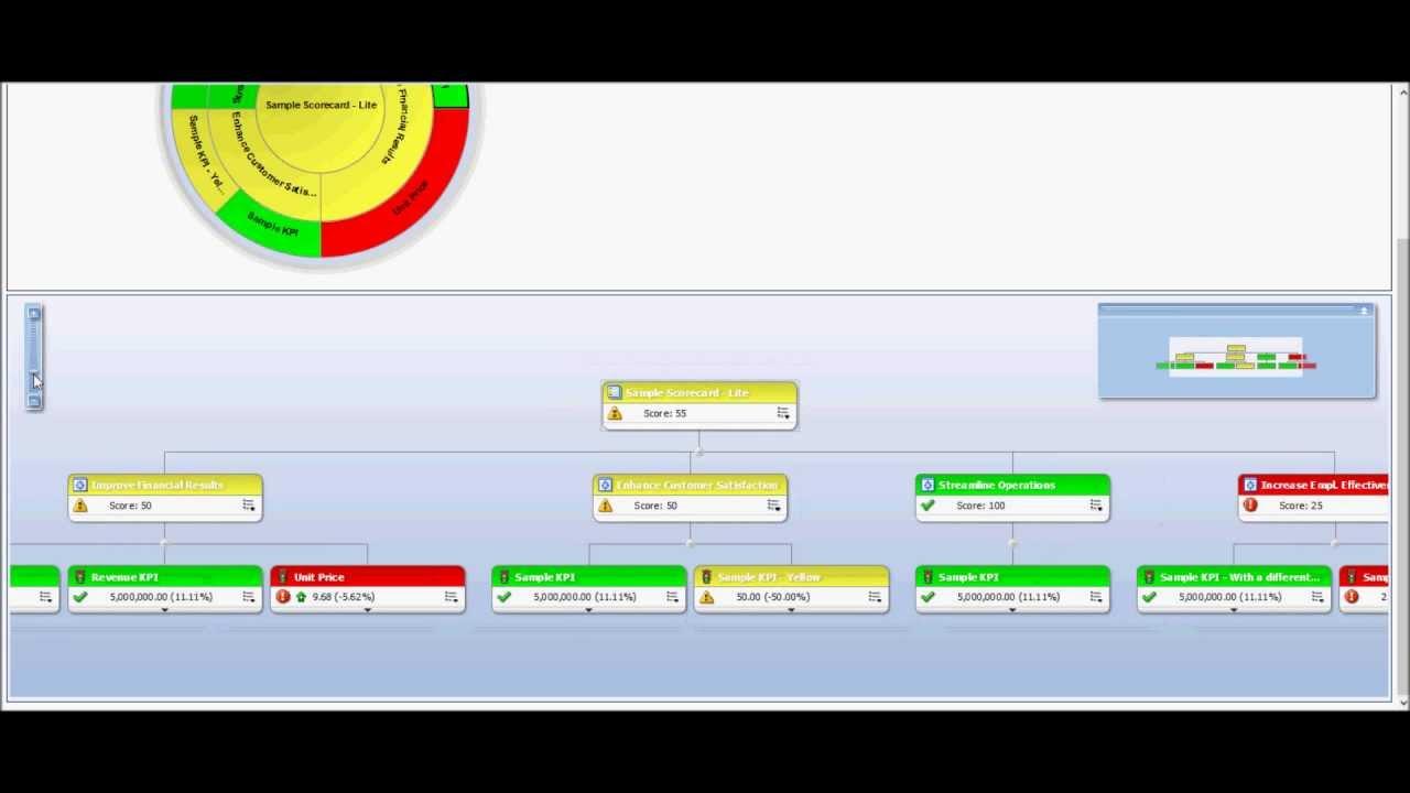 Oracle BI Business Intelligence Demo