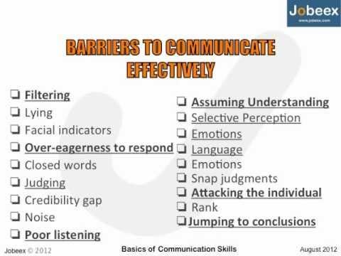 Ways of effective communication basics of communication skills ways of effective communication basics of communication skills sciox Choice Image