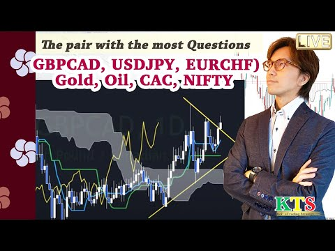 Forex (GBPCAD, USDJPY, EURCHF), Gold, Oil, CAC, NIFTY / 4 August 2021