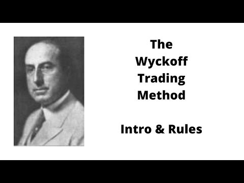 Learn To Day Trade: Wyckoff Trading Method: Intro & Rules