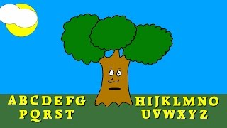 Learn the Alphabet ABC with The Learning Tree