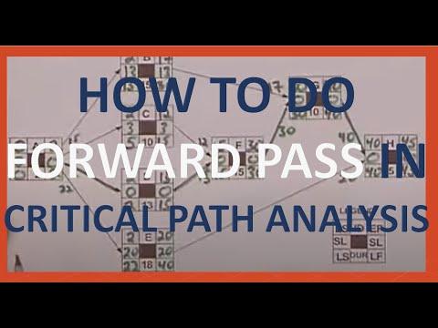 PMP - Critical Path Method - Doing a Forward Pass - Part A
