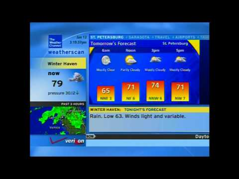 Weatherscan - January 12th, 2015