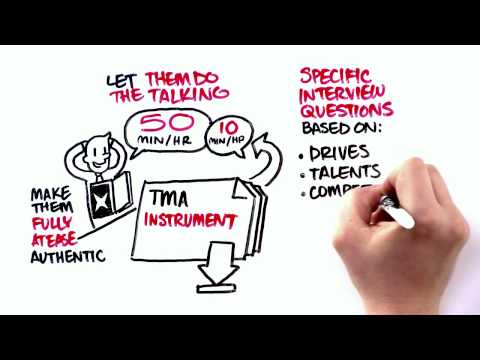 Tma Method Discover Three Basic Principles Of Great Competency And Talent Management