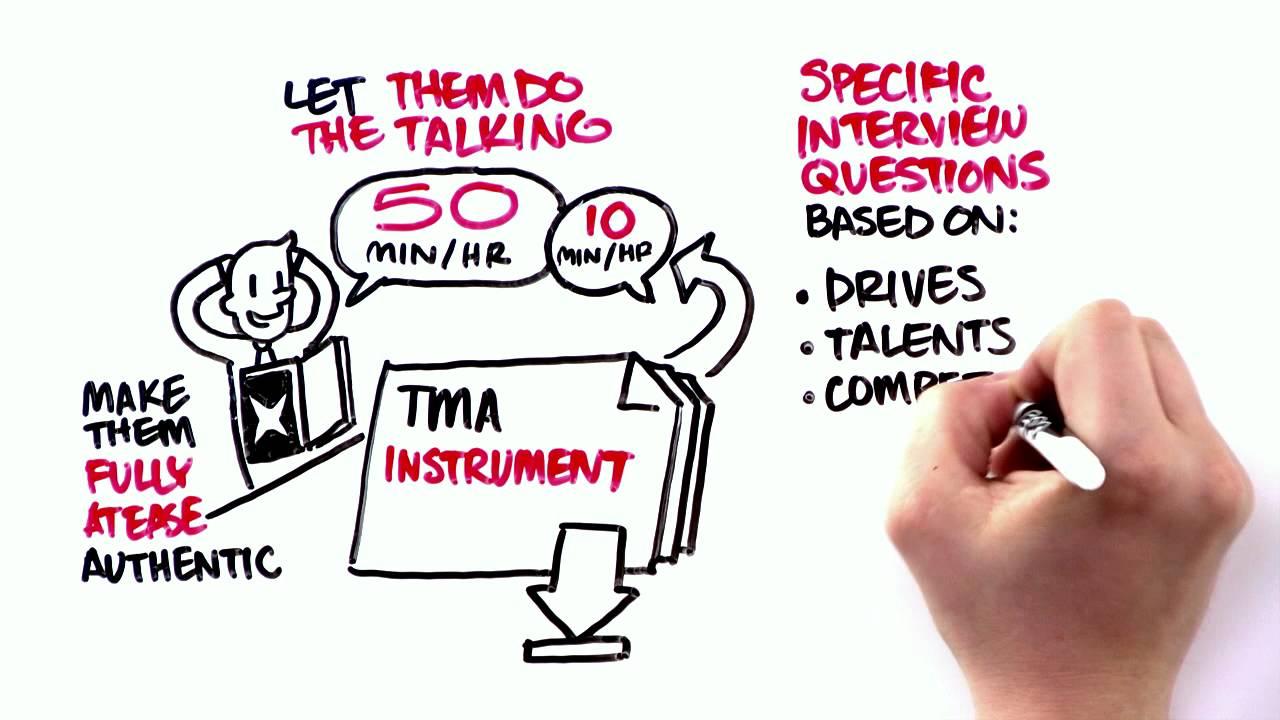 tma assessment