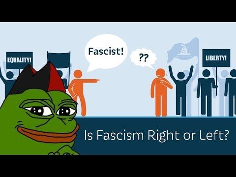 REEEEEply to Prager U: is fascism left or right?