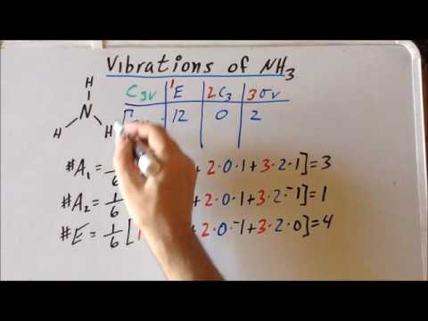 Projection operator method: vibrations of ammonia (NH₃)