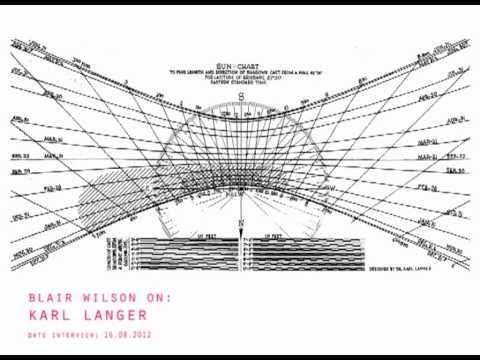 Blair Wilson on Karl Langer