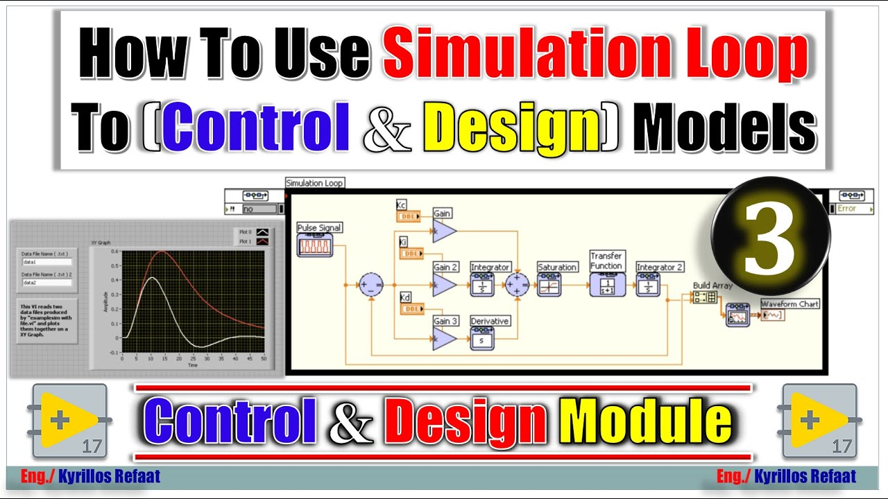 3 How To Use Simulation Loop In Model Control And Design Control Design Module Labview Youtube
