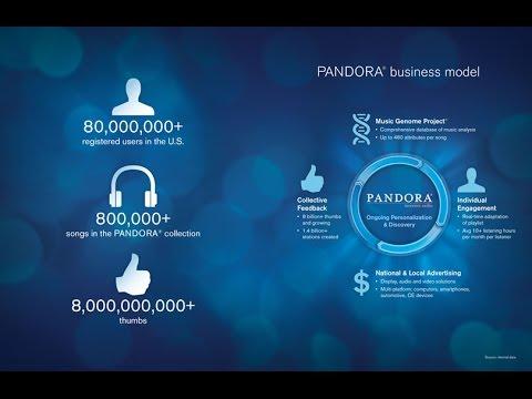 PANDORA RADIO [App] Free Music  [HOW TO CREATE]