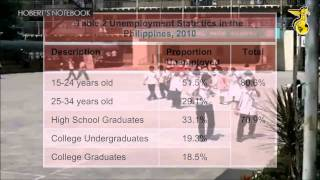 K + 12 Education in the Philippines ( A Documentary )