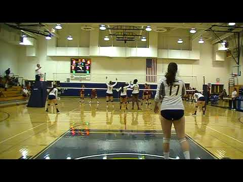 LAHC Women's Volleyball v.s Pasadena (2nd Set)
