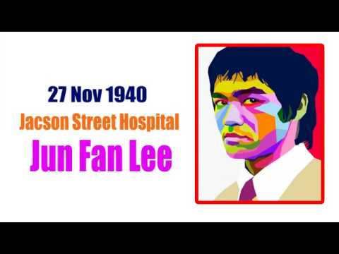 Bruce Lee  Real Life In Urdu & Hindi  Motivational Biography Success Story
