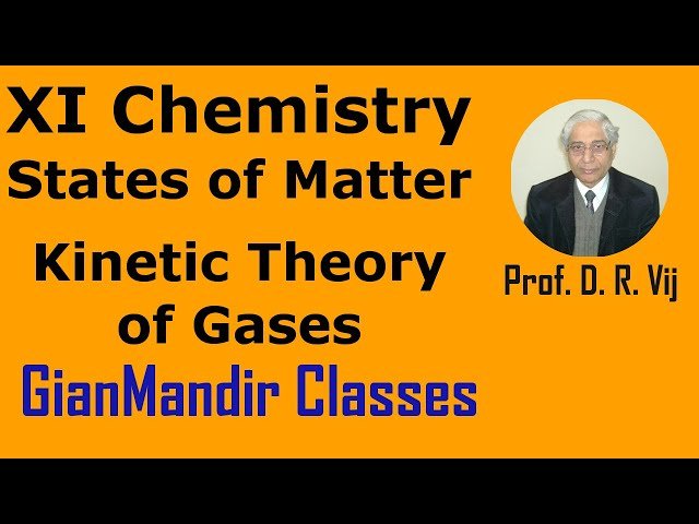 XI Chemistry | States of Matter | Kinetic Theory of Gases by Ruchi Ma'am