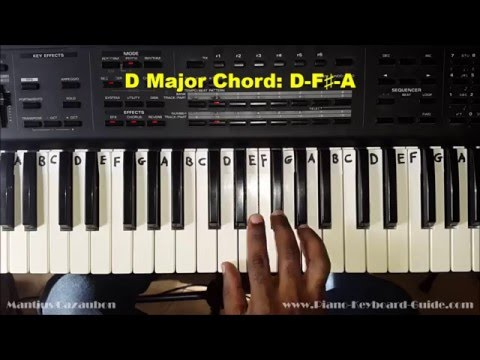 How to Play the D Major Chord on Piano and Keyboard