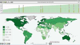 Visualization of Human Development Index - Interactive Maps & Graphs (data from 2009 UNDP report)