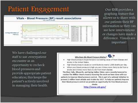 EHR Innovations for Improving Hypertension Challenge