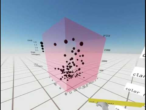Adit: Virtual Reality Data Explorer with A-Frame WebVR and RStudio Shiny