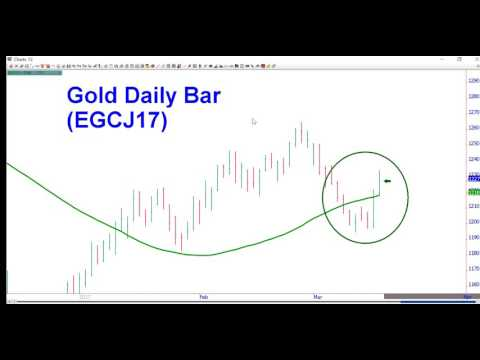 Oscar Carboni Says YUCK! A Sell Signal In ES / Russell 2000 Plus Gold Higher & AVGO 03/17/2017 #1594