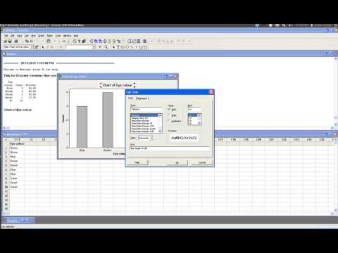 Minitab - Descriptive (Categorical) Variables: Tables and Bar Charts