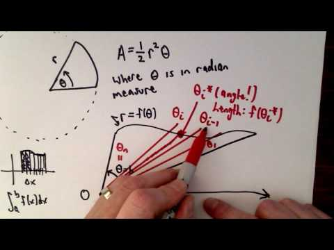 Finding Areas Using Polar Coordinates: Deriving the Formula