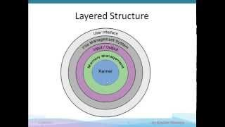 OS Part 1: Structural Design of Operating System