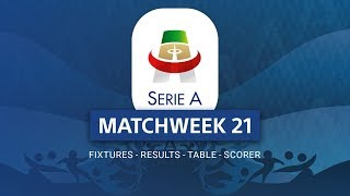 SERIE A Matchweek 21 Results - Table - Top Scorers