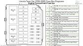Lincoln Town Car 2003 2011 Fuse Box Diagrams Youtube