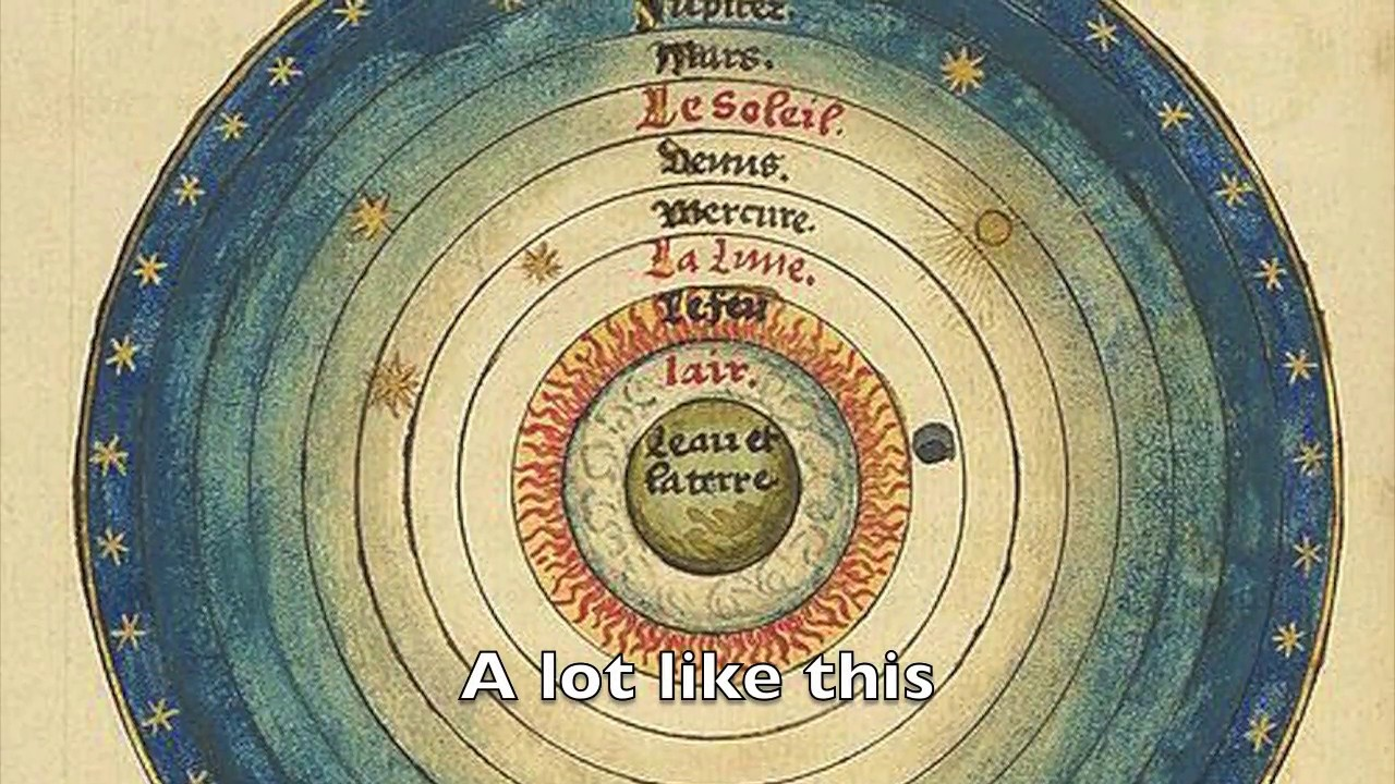stating why the geocentric theory view Medieval ages and the roots of modern science  stating that the universe is not  ptolemy was a greek philosopher who believed in the geocentric view of.
