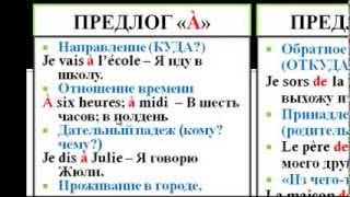 """Французский язык. Уроки французского #10: Слитные артикли. Предлоги """"à"""" и """"de"""""""