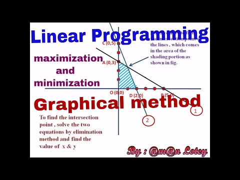 graphical method of solving linear programming problem
