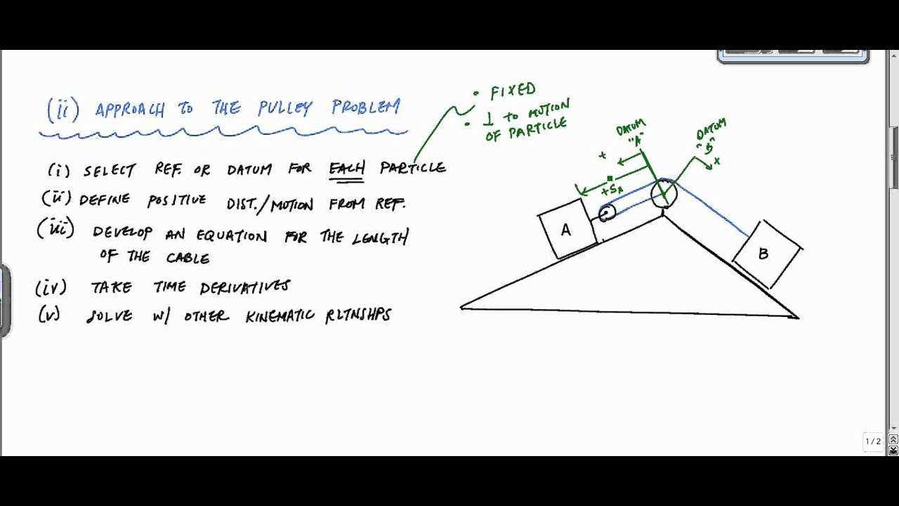 Pulleys In Physics : Absolute dependent motion pulley problems engineering dynamics