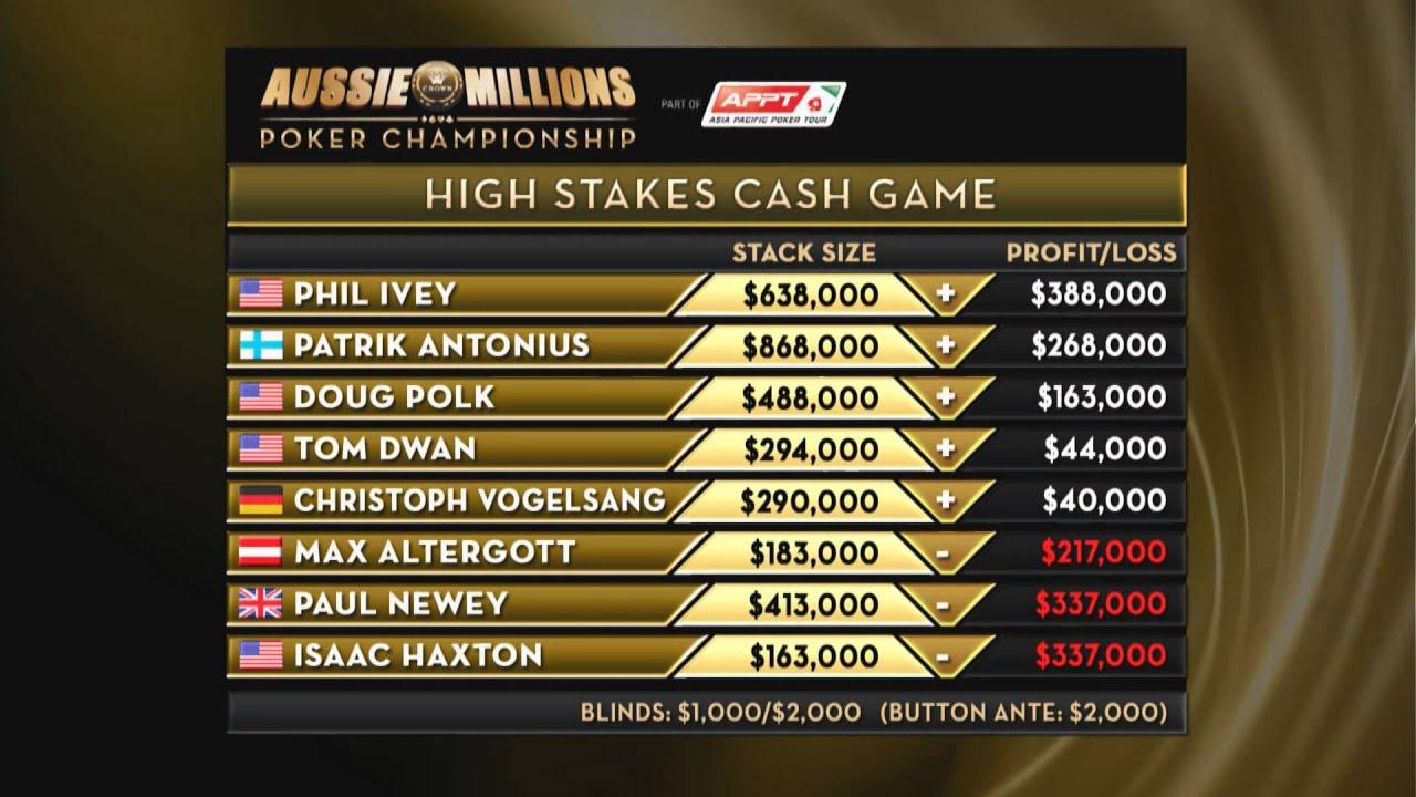 Pokerstars Cash Game Stats