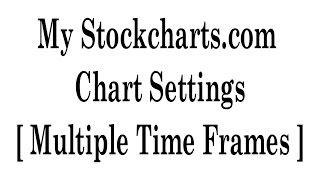 Mentorship; My Stockcharts.com Chart Settings - Multiple Time Frames