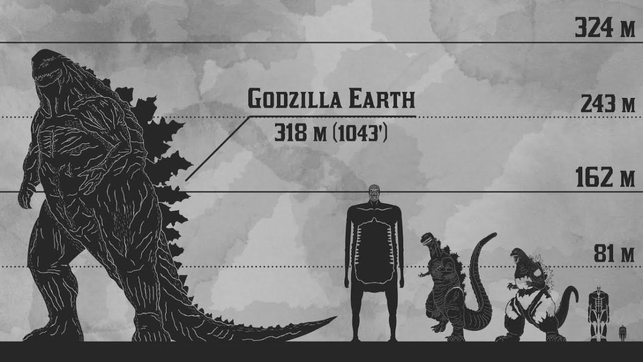 eren titan vs godzilla Godzilla VS Attack on Titan - Size Comparison