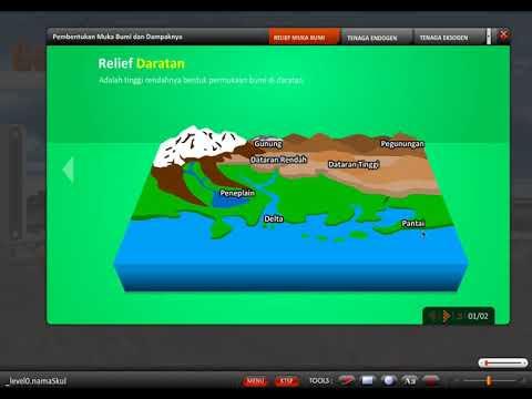 Geotek 7 1 1 Relief Muka Bumi