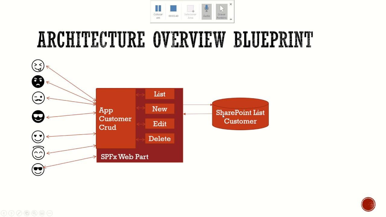 Getting Started SharePoint Framework React Js and Office UI Fabric #SPFx  Customer Crud 1