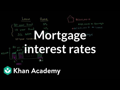 Mortgage Interest Rates | Housing | Finance & Capital Markets | Khan Academy