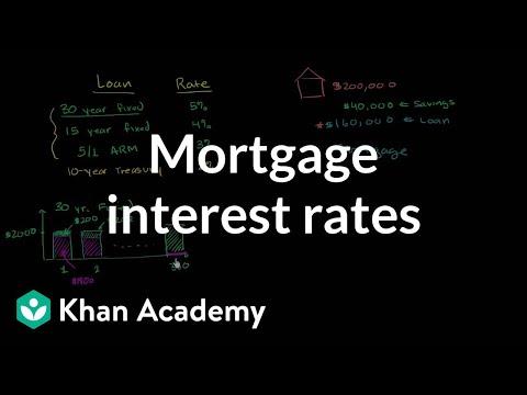Mortgage Interest Rates | Housing | Finance & Capital Markets | Khan Academy