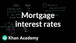 "<span id=""mortgage-interest-rates"">mortgage interest rates</span> 