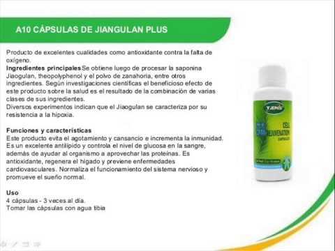 lasix dosage
