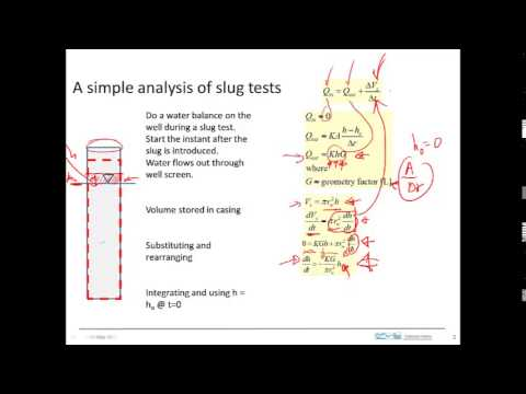 intro to slugs with analyses