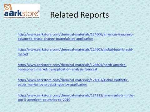 Global Low Density Polyethylene (LDPE) Market