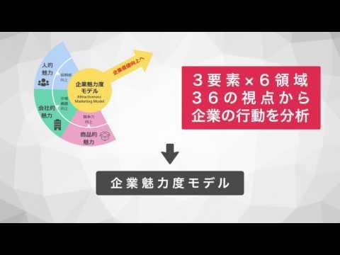 企業広報戦略研究所(電通PR内)が、本年も企業魅力度を調査。第1位は食品業界