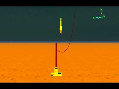 SUBSEA HAMMER FOOTPRINT ANALYSIS