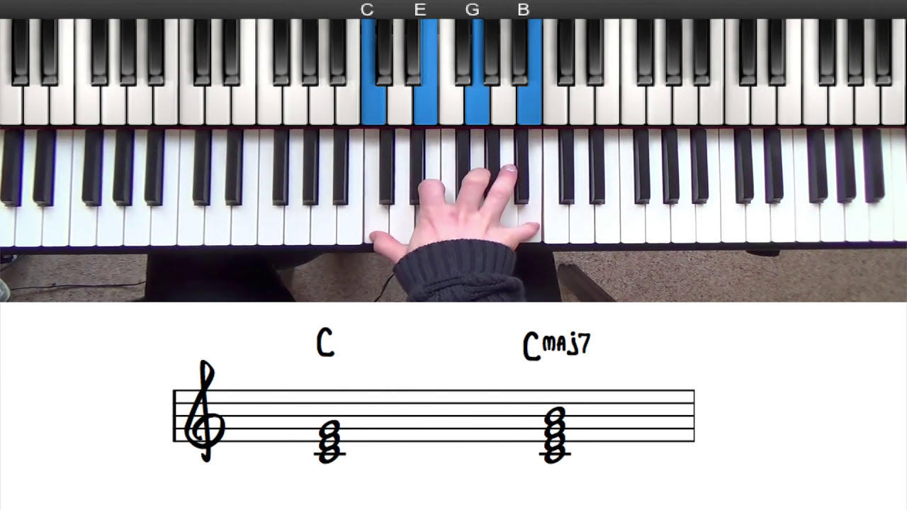 The 5 types of 7th chords for jazz piano youtube hexwebz Gallery