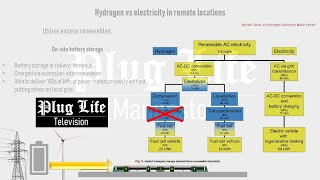 Batteries VS fuel cells? | Plug Life Manifesto: Rail (Part 2) | Plug Life Television Episode 11