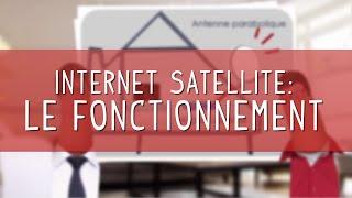 L'Internet par Satellite, comment ça marche ? [Internet par Satellite-NordNet]