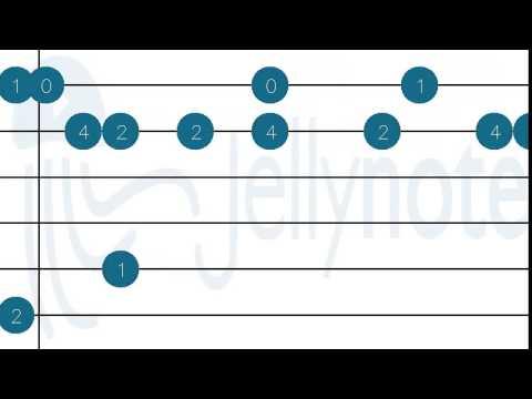 I See Fire Ed Sheeran Guitar Tabs Jellynote Youtube