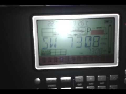 Shortwave: China Radio International